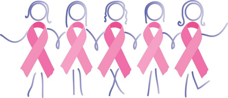 Breast Cancer Awareness Frame Facebook Profile Picture Photo Image